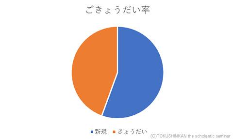 統計情報2018e