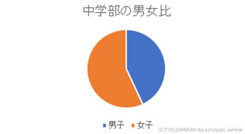 統計情報2018c
