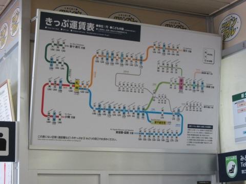 新夕張駅きっぷ運賃表