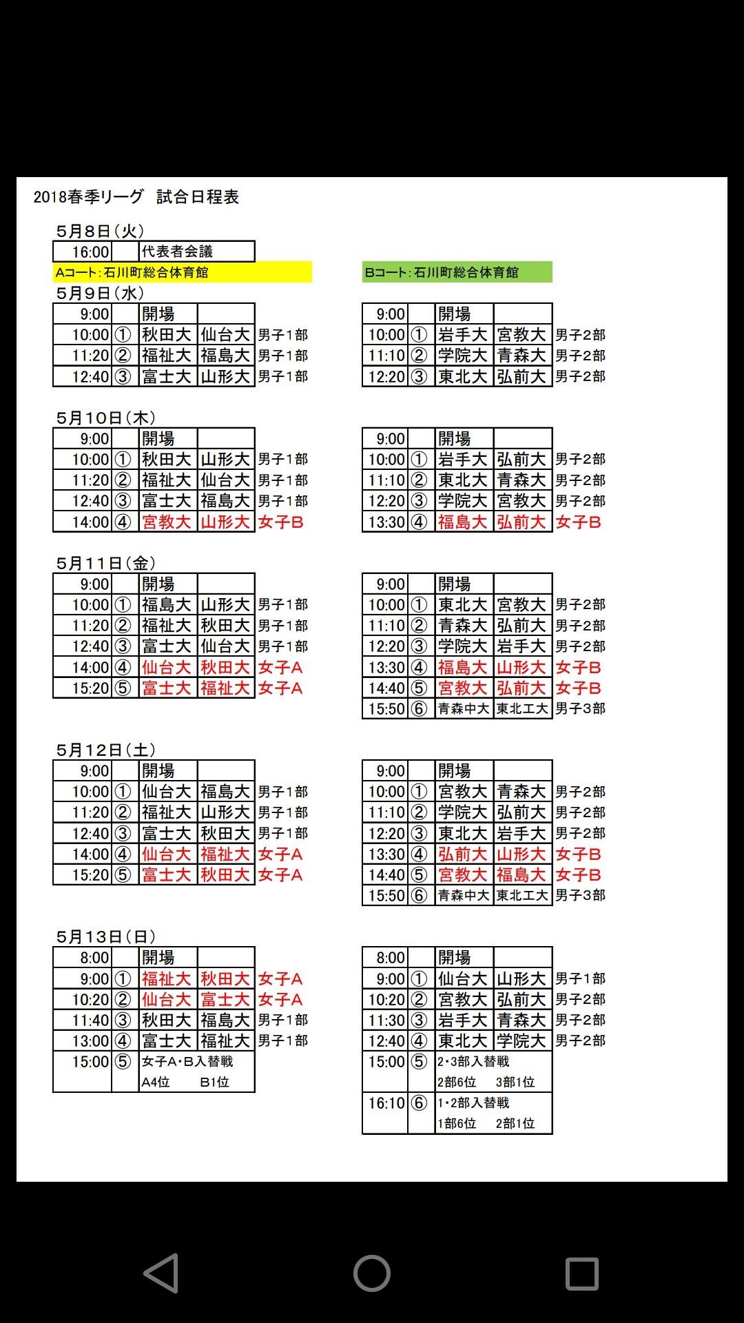 2018春季リーグIN福島_180502_0004