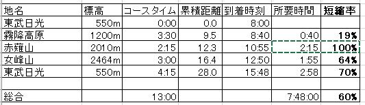 2018 chart