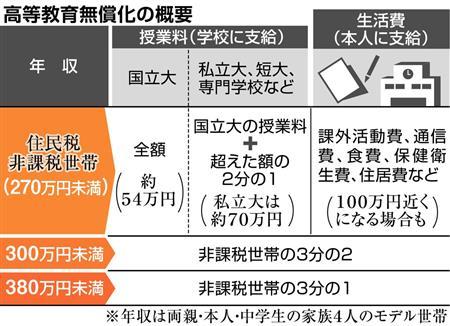 daigakumca1807030500004-p1.jpg