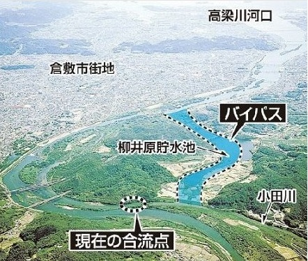 kouzuitaisaku001.jpg