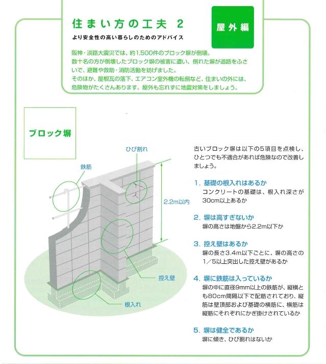 コンクリートブロック基準