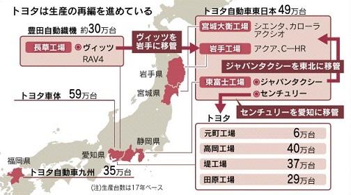 80 日経 トヨタ生産再編図