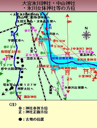 144話氷川神社方位最終