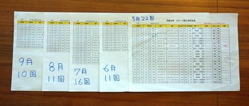 寄港減-a DSC02031