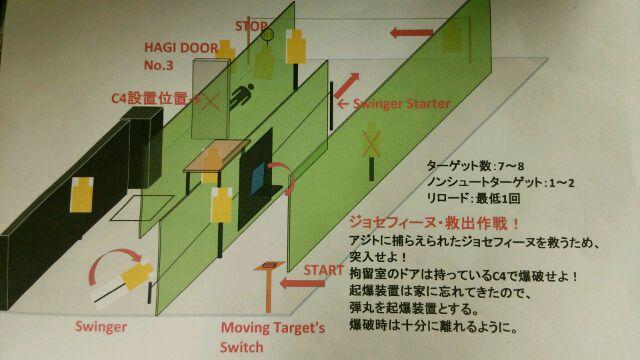 T3ロングステージの図