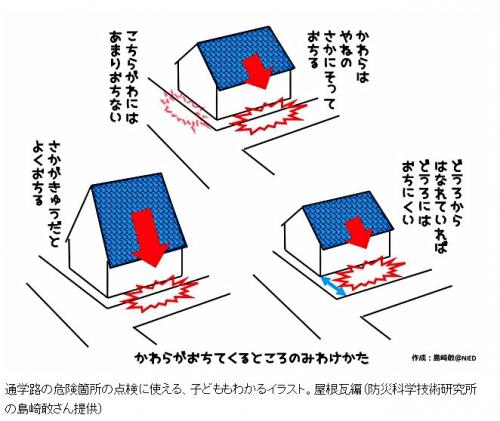 地震で危険な屋根300627