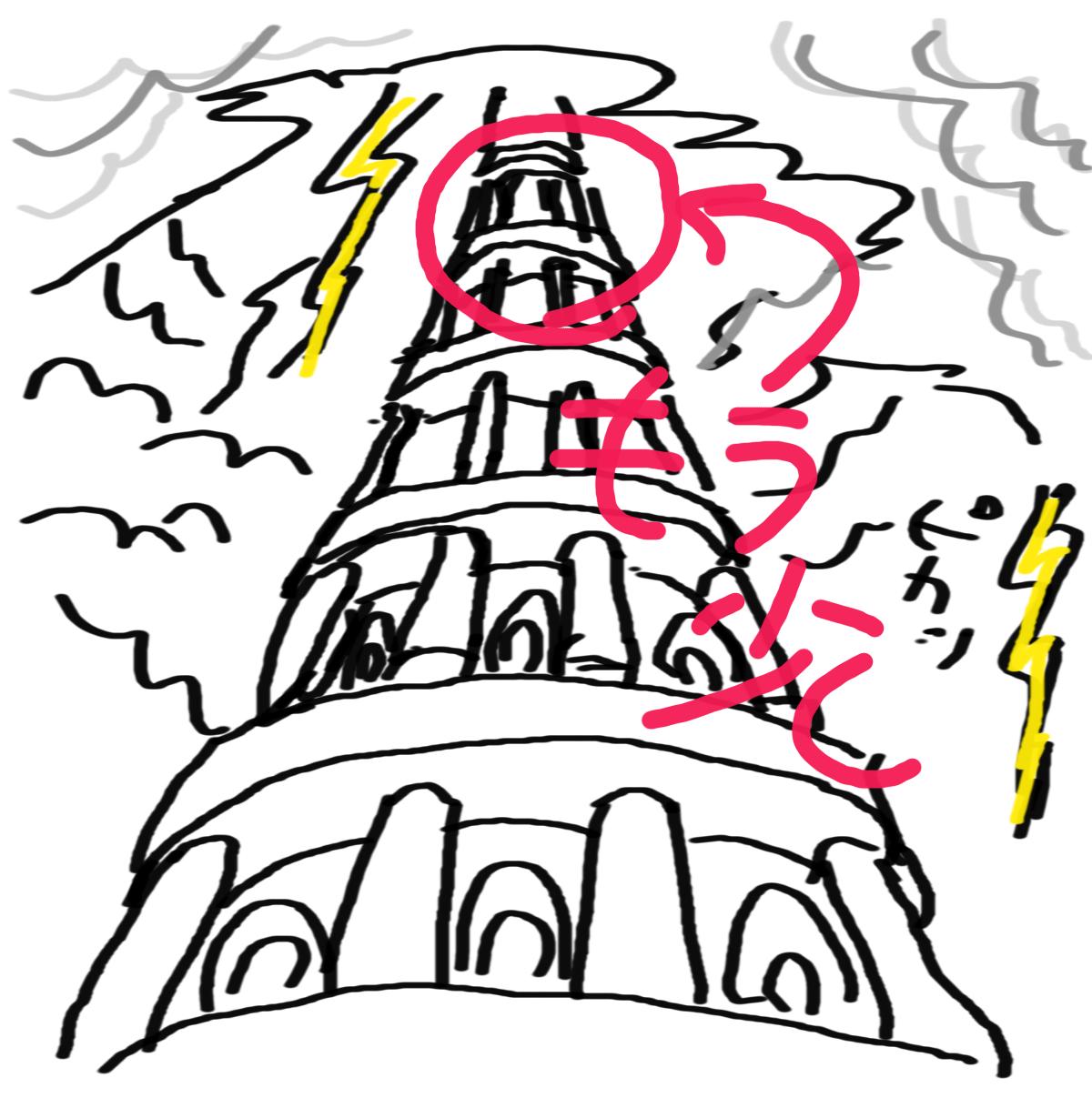 モンスト 覇者 の 塔 31