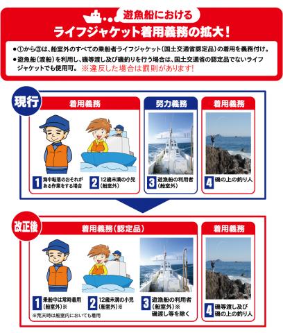 lj-lifejacket_info1-1.png