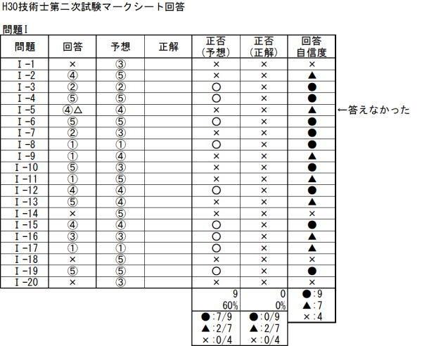 gijutsushi2ji2018.jpg