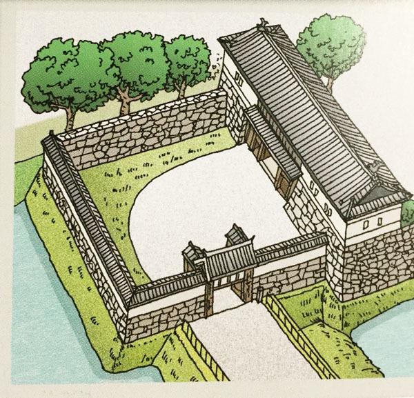 枡形門の図形