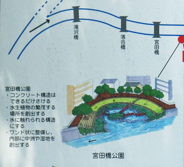 宮田橋の構想図