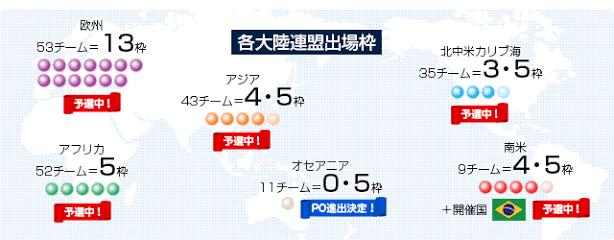 韓国「2敗ドーン!」サウジ「2敗ドーン!」オーストラリア「1敗ドーン」FIFA「う~んアジア枠増!」