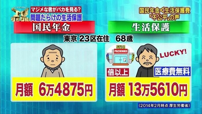 【悲報】国民年金さん、満額納付でも月6万