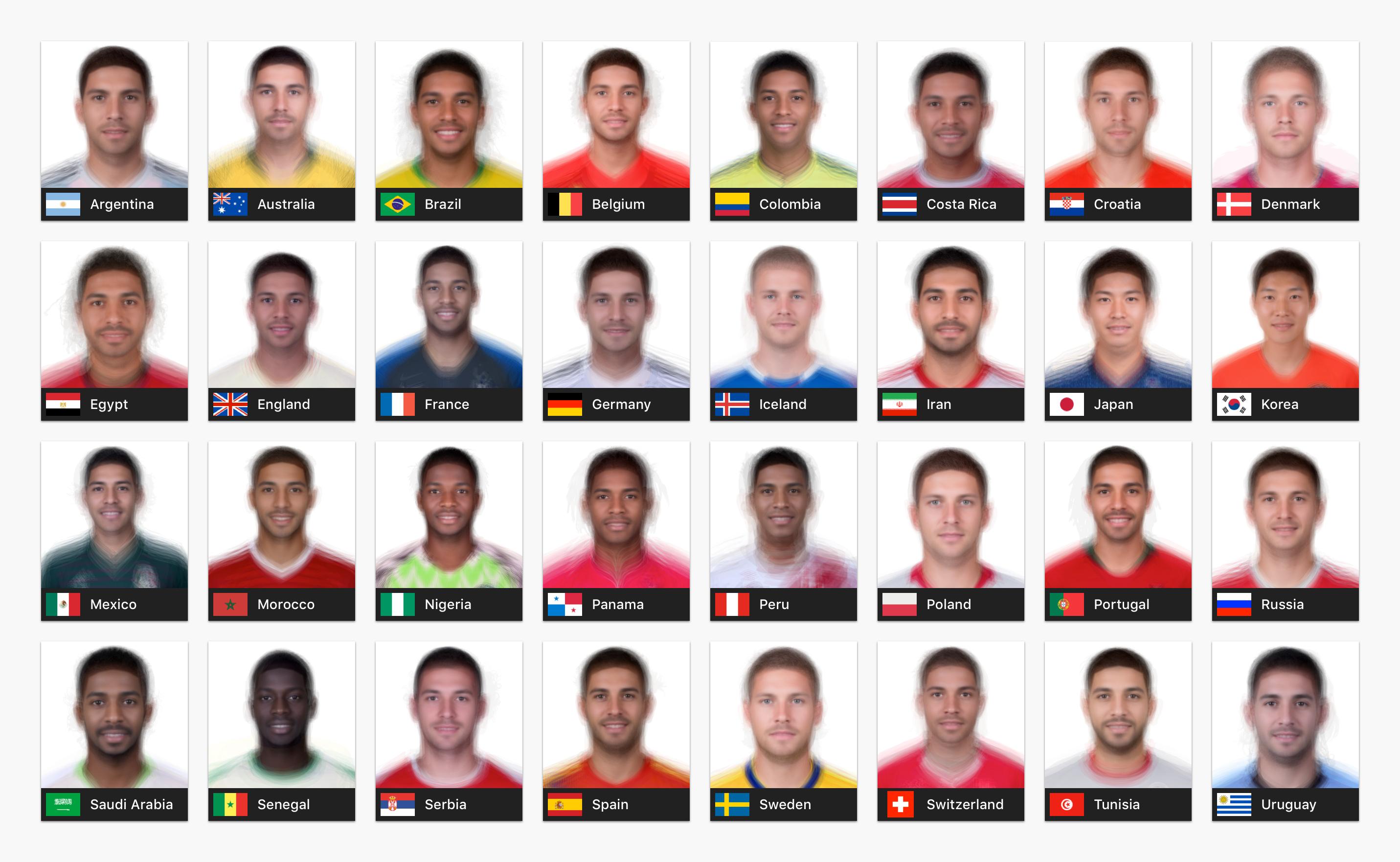 【画像】W杯出場チームの各国の平均顔が公開されるwwwwwww