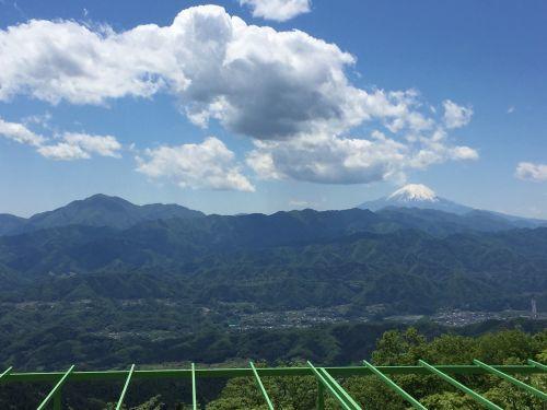 富士山と大室山