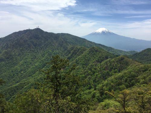 富士山と三ッ峠山