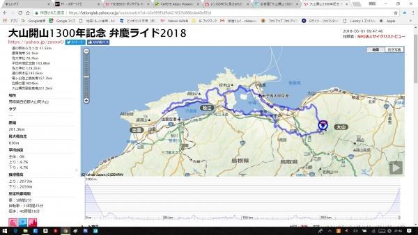 弁慶ライドルートマップ