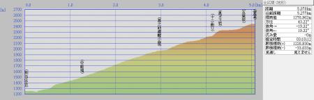 hakusan1.png