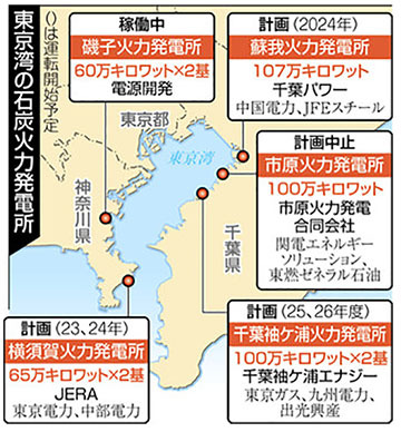 blog 東京湾の火力発電所(東京新聞).jpg