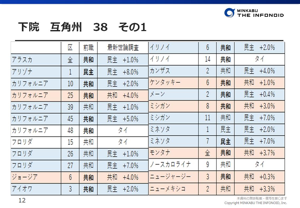 山岡和雅氏資料 12