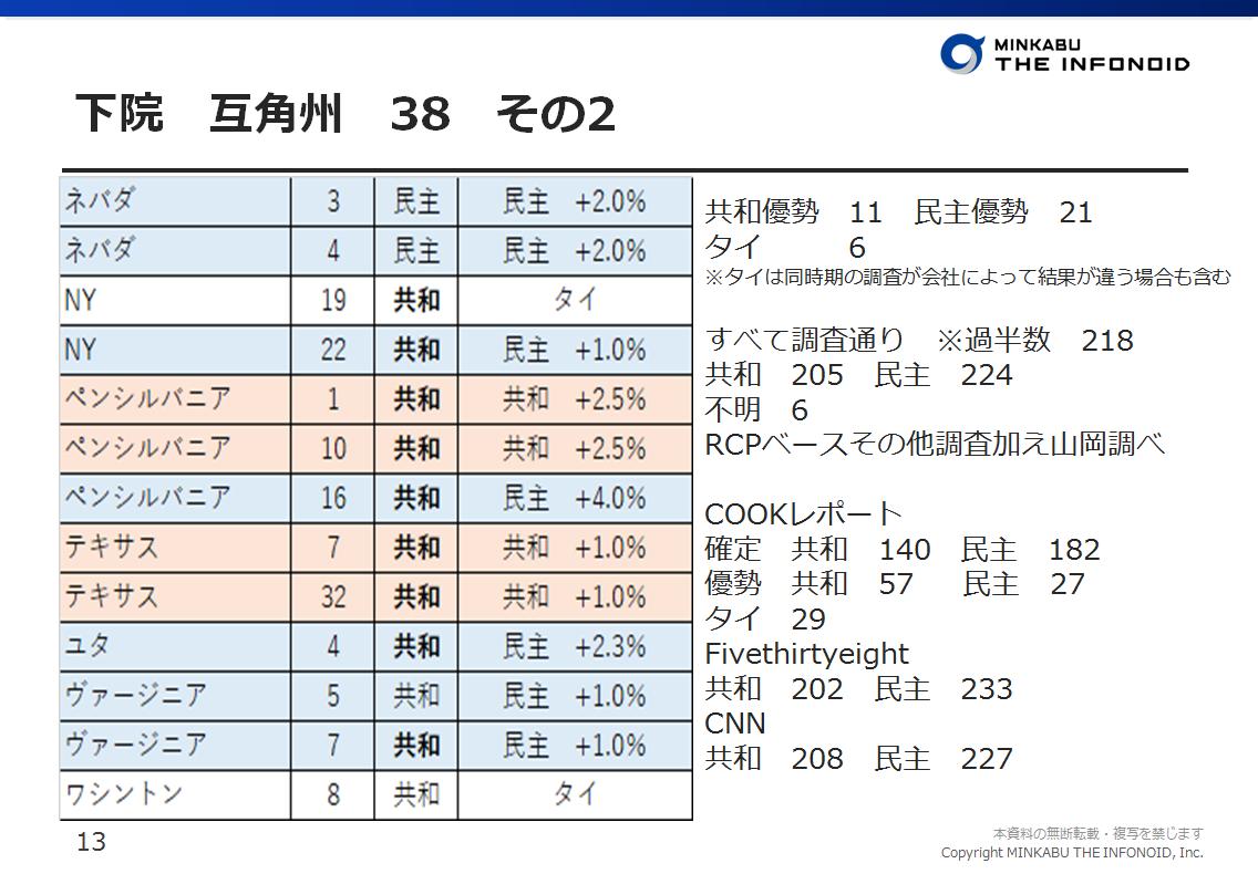 山岡和雅氏資料 13