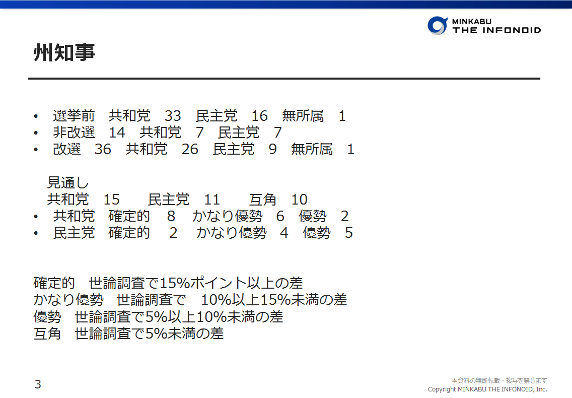 山岡和雅氏資料 3