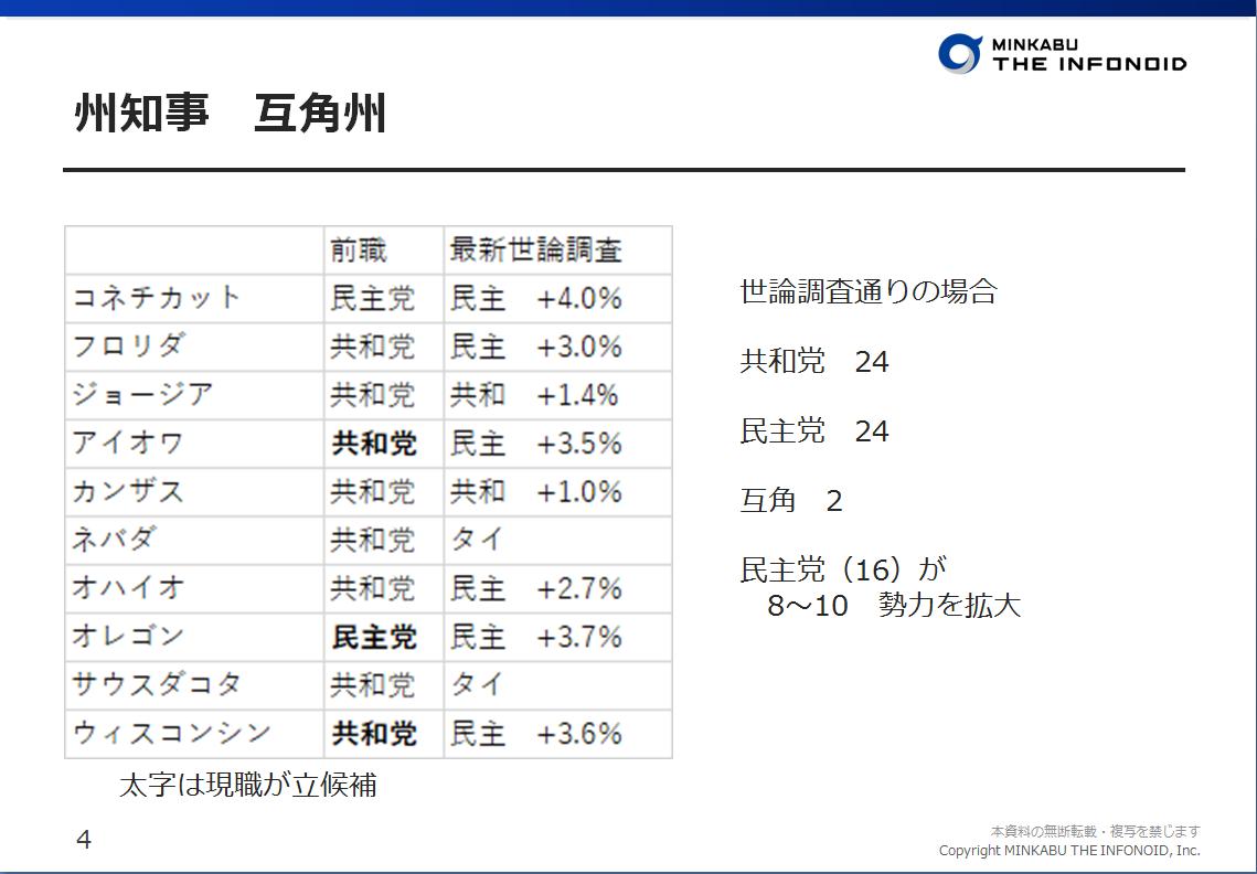 山岡和雅氏資料 4