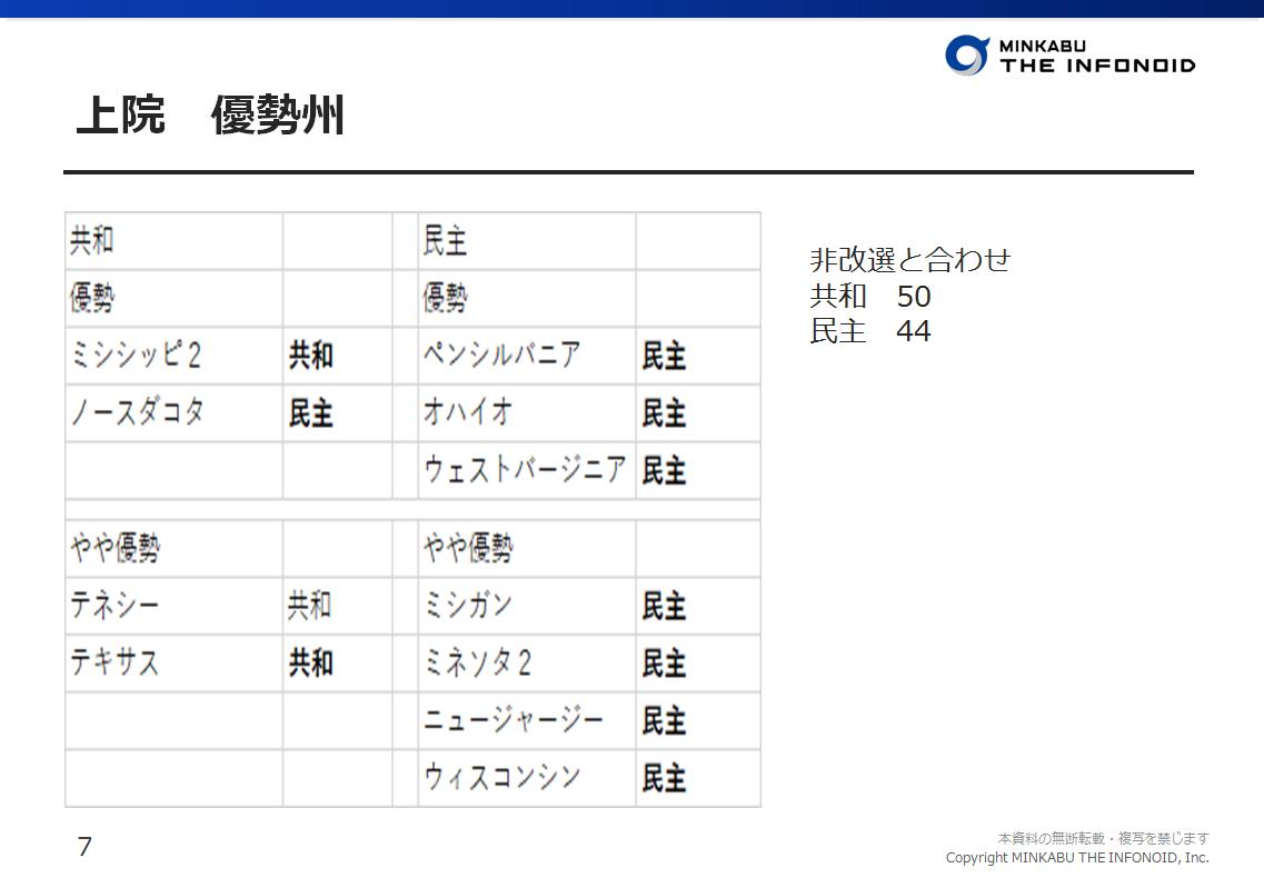 山岡和雅氏資料 7