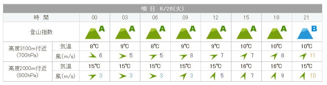 hakusan_weather_20180626.png