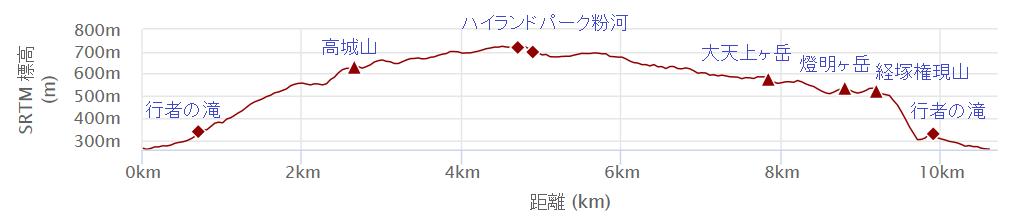 inunakiyama_route02.png