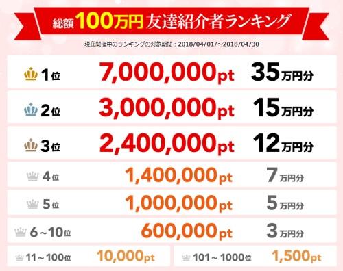 201804_ポインタタウン_総額100万