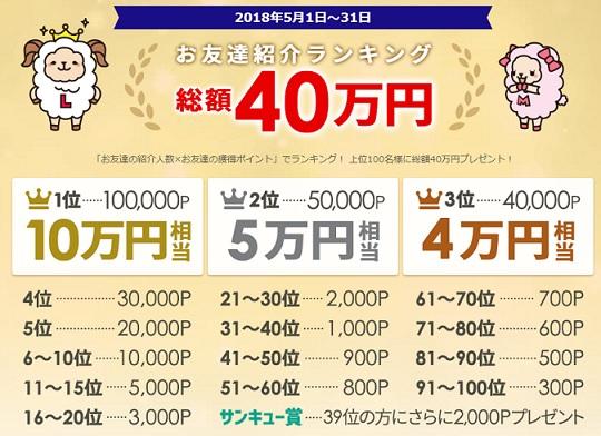 201805_ライフメディア友達紹介ランキング