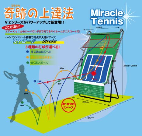 ミラクルテニス